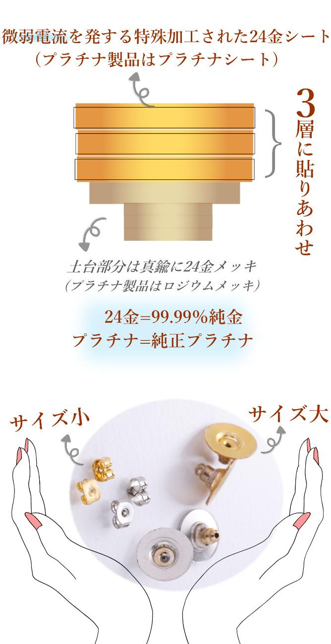 美アップキャッチの製品仕様とサイズと素材説明図